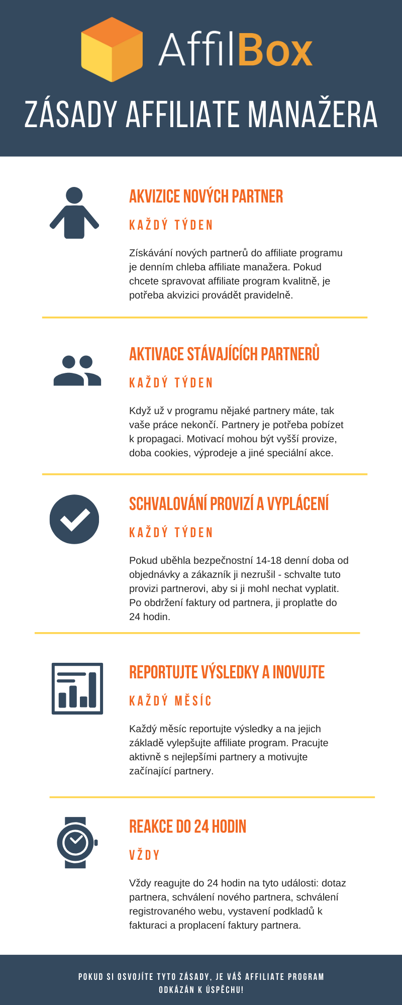 affiliate manager principles - infographic